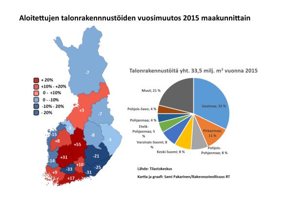 talrak-2015-vs-2014-maakunnittain-osuuksilla